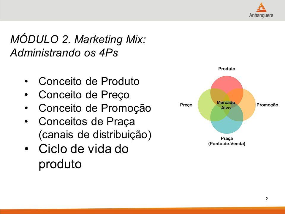 2 MÓDULO 2. Marketing Mix: Administrando os 4Ps Conceito de Produto Conceito de Preço Conceito de Promoção Conceitos de Praça (canais de distribuição)