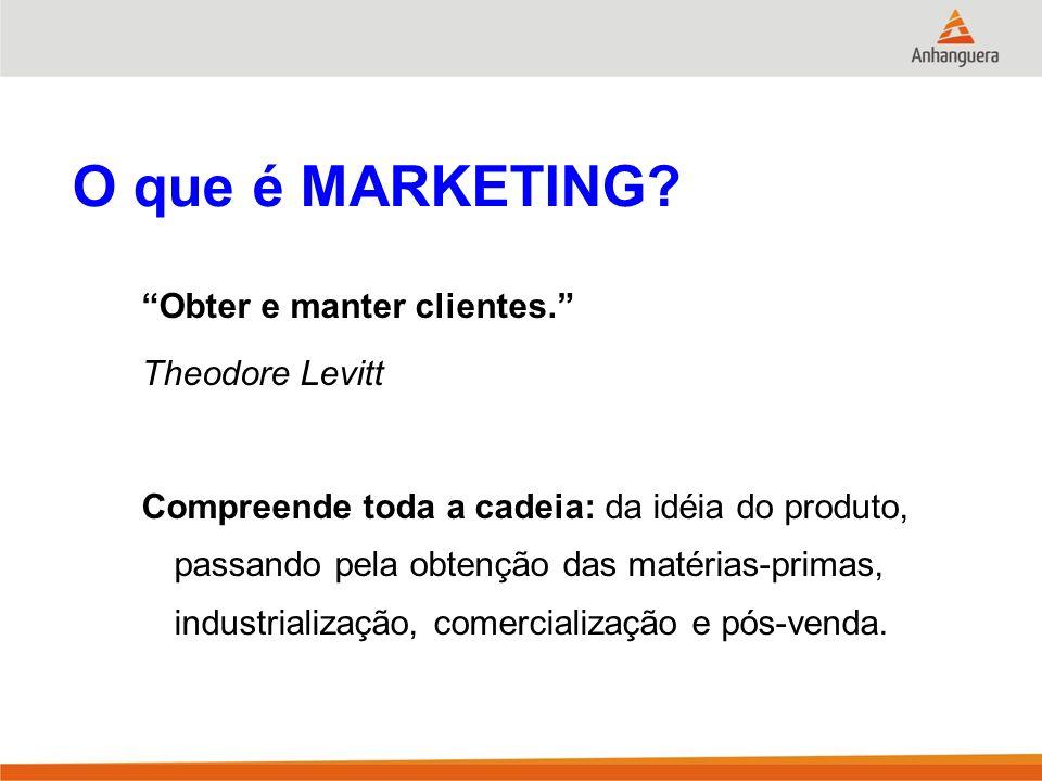 O que é MARKETING? Obter e manter clientes. Theodore Levitt Compreende toda a cadeia: da idéia do produto, passando pela obtenção das matérias-primas,