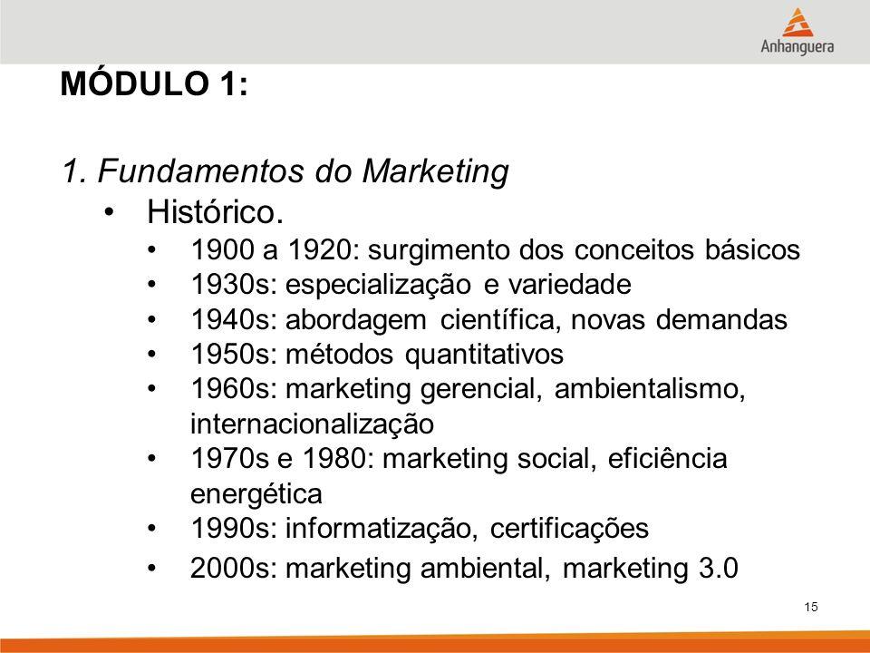 15 MÓDULO 1: 1. Fundamentos do Marketing Histórico. 1900 a 1920: surgimento dos conceitos básicos 1930s: especialização e variedade 1940s: abordagem c