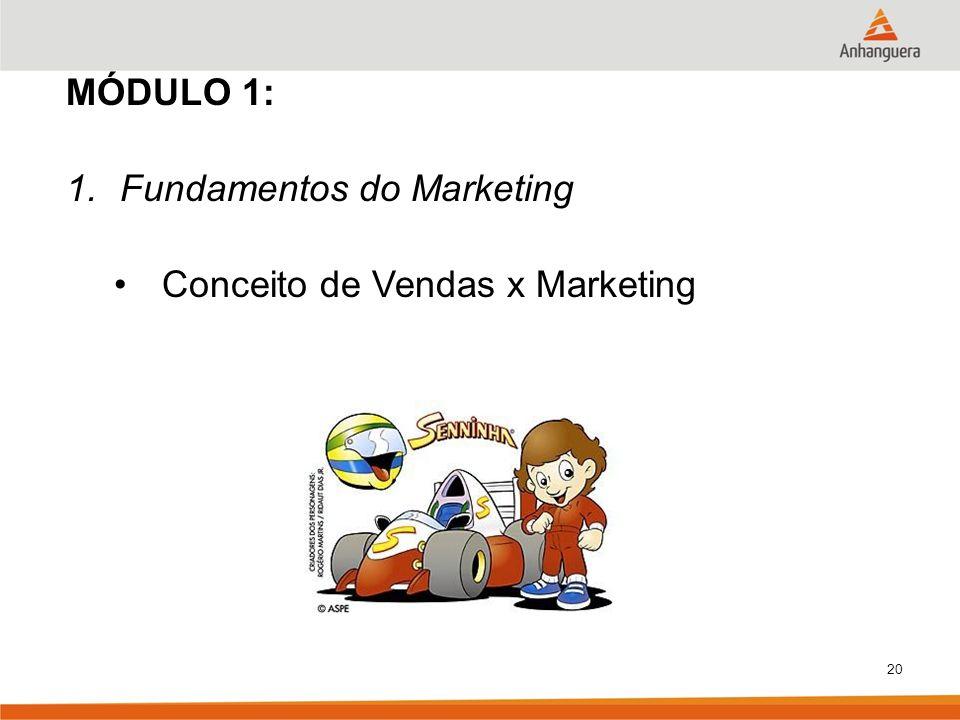 20 MÓDULO 1: 1.Fundamentos do Marketing Conceito de Vendas x Marketing