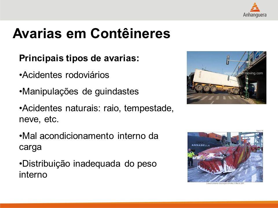 Avarias em Contêineres Principais tipos de avarias: Acidentes rodoviários Manipulações de guindastes Acidentes naturais: raio, tempestade, neve, etc.