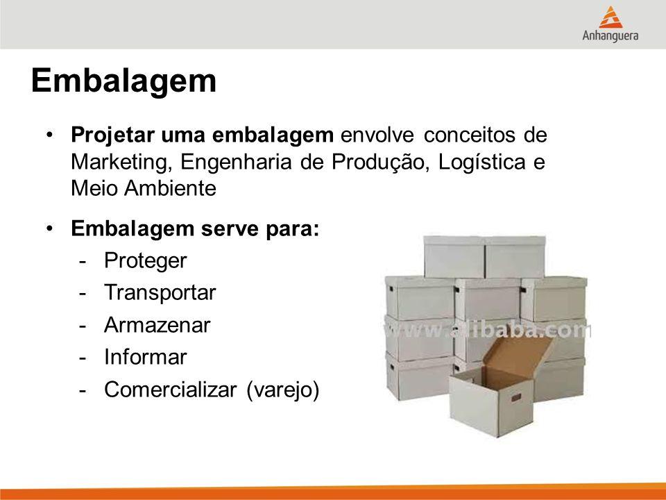 Embalagem Projetar uma embalagem envolve conceitos de Marketing, Engenharia de Produção, Logística e Meio Ambiente Embalagem serve para: -Proteger -Tr