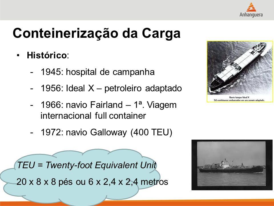Conteinerização da Carga Histórico: -1945: hospital de campanha -1956: Ideal X – petroleiro adaptado -1966: navio Fairland – 1ª. Viagem internacional