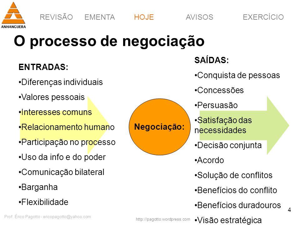 REVISÃOEMENTAHOJEEXERCÍCIOAVISOS http://pagotto.wordpress.com Prof. Érico Pagotto - ericopagotto@yahoo.com 4 O processo de negociação HOJE Negociação: