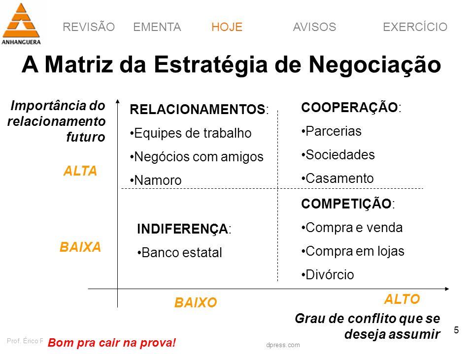 REVISÃOEMENTAHOJEEXERCÍCIOAVISOS http://pagotto.wordpress.com Prof. Érico Pagotto - ericopagotto@yahoo.com 5 A Matriz da Estratégia de Negociação HOJE