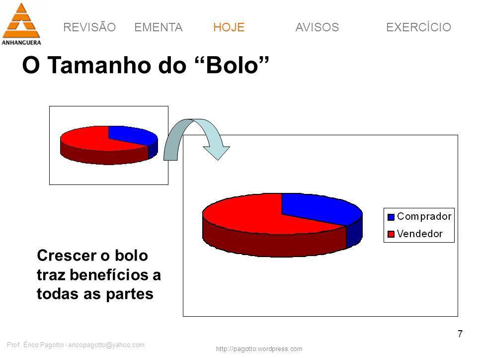 REVISÃOEMENTAHOJEEXERCÍCIOAVISOS http://pagotto.wordpress.com Prof. Érico Pagotto - ericopagotto@yahoo.com 7 O Tamanho do Bolo HOJE Crescer o bolo tra