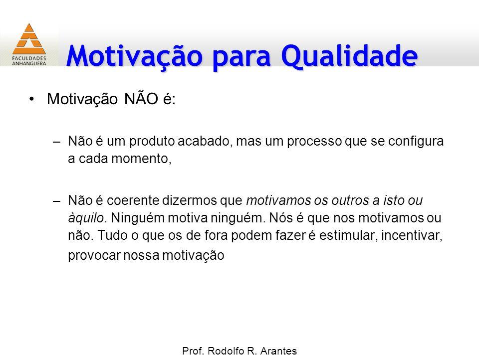 Motivação para Qualidade Prof. Rodolfo R. Arantes Motivação NÃO é: –Não é um produto acabado, mas um processo que se configura a cada momento, –Não é