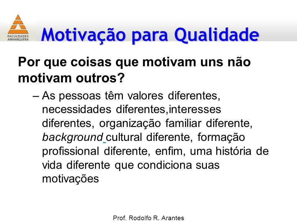 Motivação para Qualidade Prof. Rodolfo R. Arantes Por que coisas que motivam uns não motivam outros? –As pessoas têm valores diferentes, necessidades