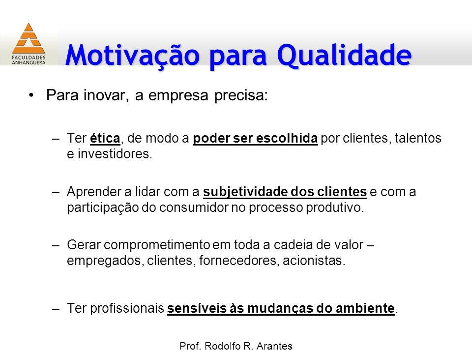Motivação para Qualidade Prof. Rodolfo R. Arantes Para inovar, a empresa precisa: –Ter ética, de modo a poder ser escolhida por clientes, talentos e i
