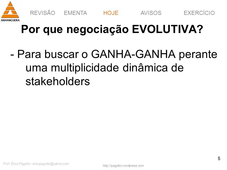 REVISÃOEMENTAHOJEEXERCÍCIOAVISOS http://pagotto.wordpress.com Prof. Érico Pagotto - ericopagotto@yahoo.com 5 Por que negociação EVOLUTIVA? - Para busc