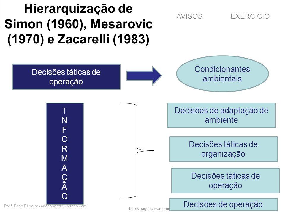 REVISÃOEMENTAHOJEEXERCÍCIOAVISOS http://pagotto.wordpress.com Prof. Érico Pagotto - ericopagotto@yahoo.com Hierarquização de Simon (1960), Mesarovic (