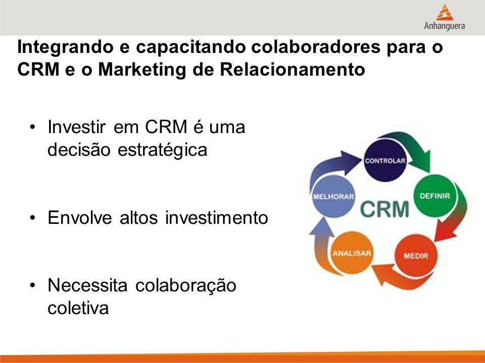 Integrando e capacitando colaboradores para o CRM e o Marketing de Relacionamento Investir em CRM é uma decisão estratégica Envolve altos investimento Necessita colaboração coletiva