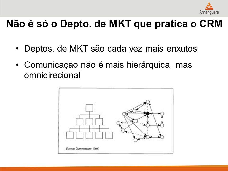 Não é só o Depto.de MKT que pratica o CRM Deptos.