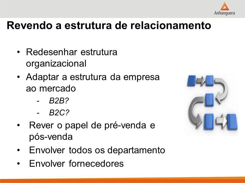 Revendo a estrutura de relacionamento Redesenhar estrutura organizacional Adaptar a estrutura da empresa ao mercado -B2B.
