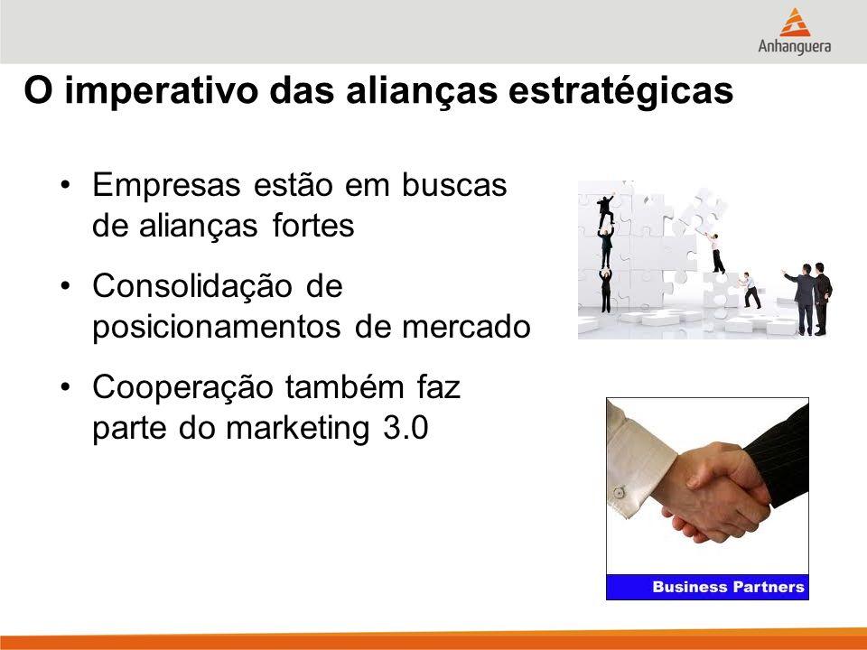 O imperativo das alianças estratégicas Empresas estão em buscas de alianças fortes Consolidação de posicionamentos de mercado Cooperação também faz parte do marketing 3.0