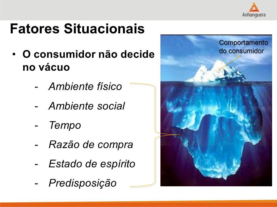 Fatores Situacionais O consumidor não decide no vácuo -Ambiente físico -Ambiente social -Tempo -Razão de compra -Estado de espírito -Predisposição Comportamento do consumidor