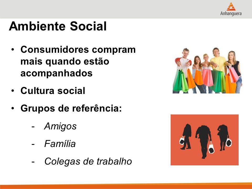 Ambiente Social Consumidores compram mais quando estão acompanhados Cultura social Grupos de referência: -Amigos -Família -Colegas de trabalho