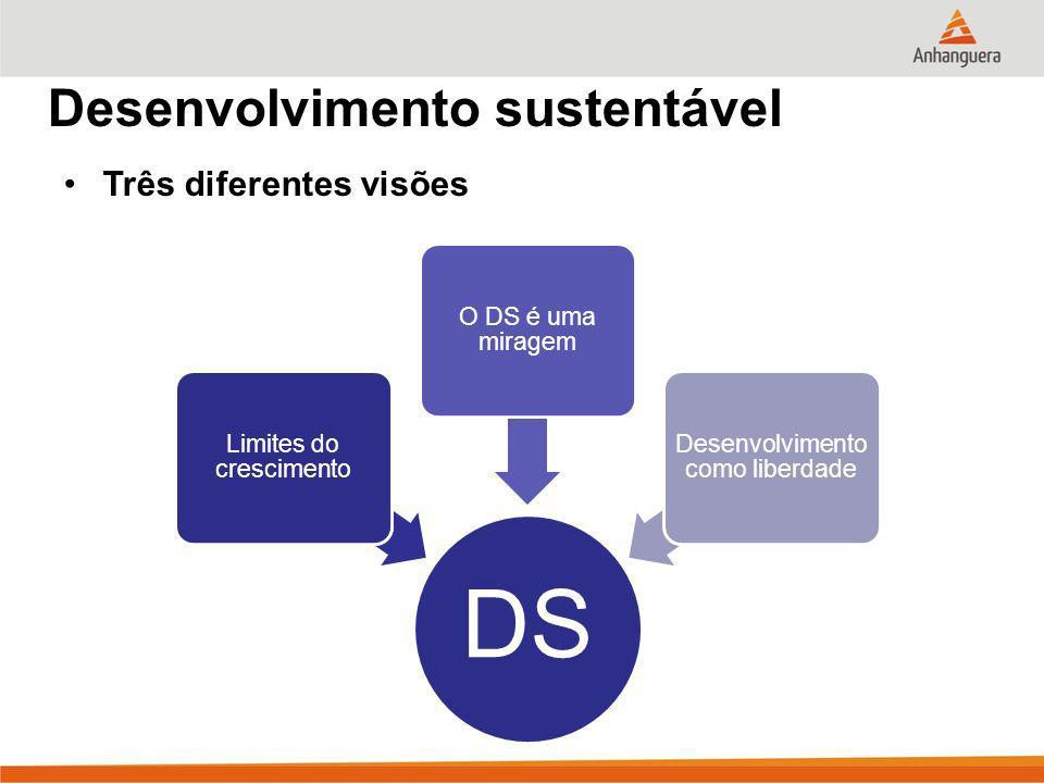 O que é Desenvolvimento Sustentável.