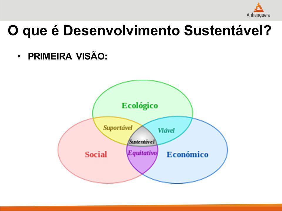 Desenvolvimento Para os Economistas: desenvolvimento = crescimento Desenvolvimento = PIB ou PIB per capita ERRADO: Não é só crescer.