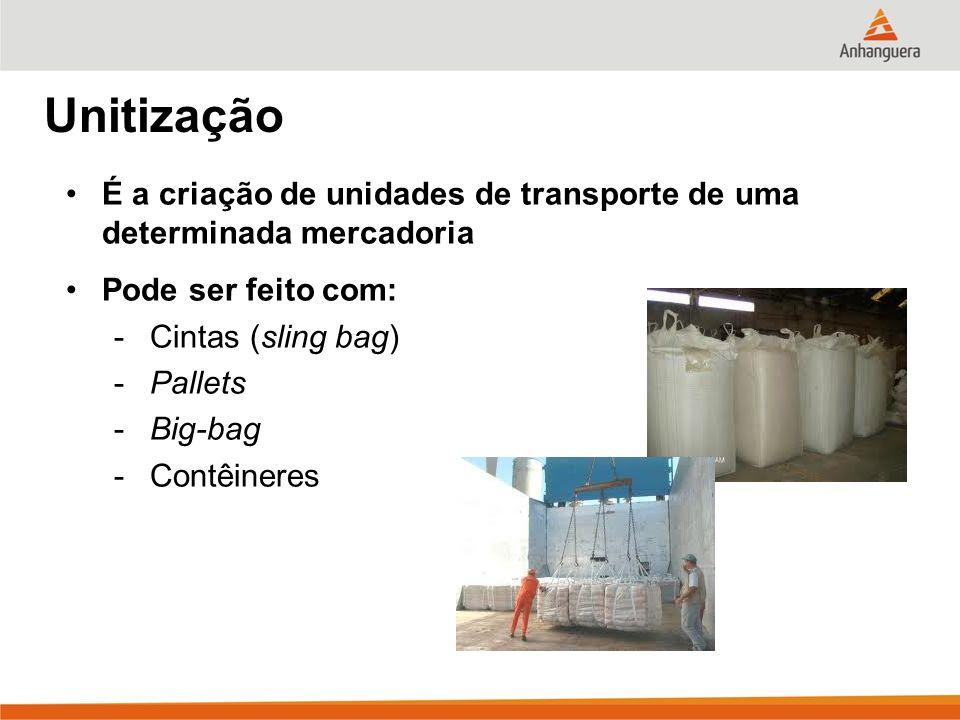Unitização É a criação de unidades de transporte de uma determinada mercadoria Pode ser feito com: -Cintas (sling bag) -Pallets -Big-bag -Contêineres
