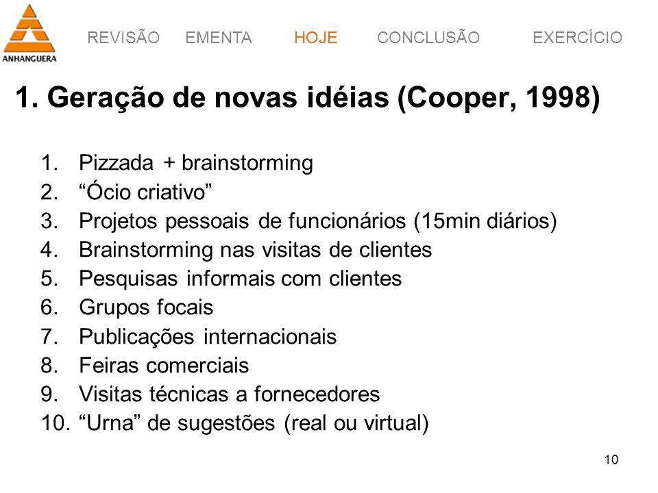 REVISÃOEMENTAHOJEEXERCÍCIOCONCLUSÃO 10 1. Geração de novas idéias (Cooper, 1998) HOJE 1.Pizzada + brainstorming 2.Ócio criativo 3.Projetos pessoais de