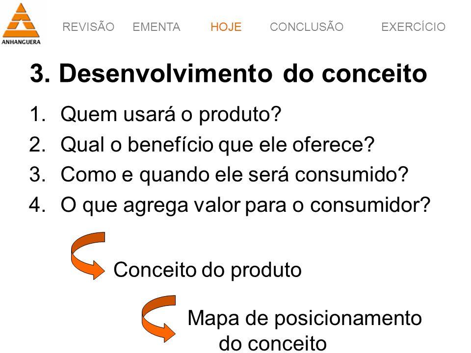 REVISÃOEMENTAHOJEEXERCÍCIOCONCLUSÃO 12 3. Desenvolvimento do conceito HOJE 1.Quem usará o produto? 2.Qual o benefício que ele oferece? 3.Como e quando
