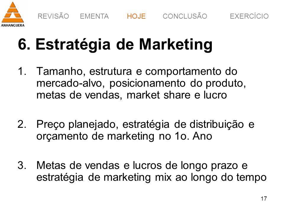 REVISÃOEMENTAHOJEEXERCÍCIOCONCLUSÃO 17 6. Estratégia de Marketing HOJE 1.Tamanho, estrutura e comportamento do mercado-alvo, posicionamento do produto