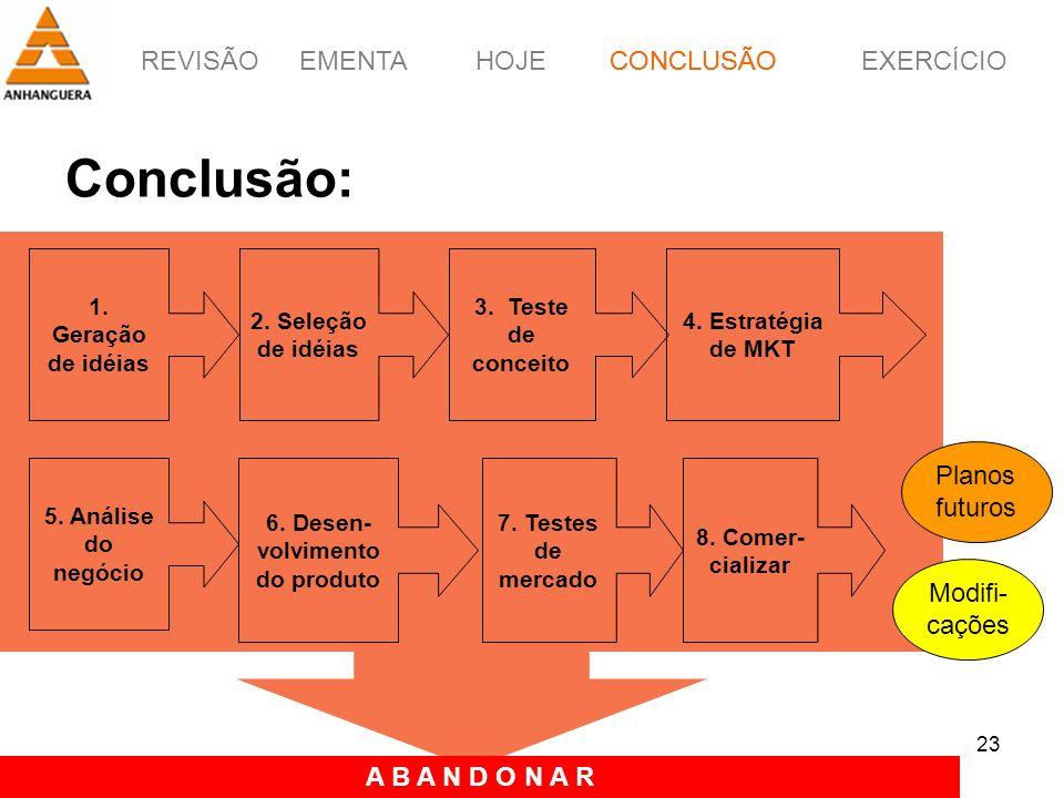 REVISÃOEMENTAHOJEEXERCÍCIOCONCLUSÃO 23 Conclusão: CONCLUSÃO 1. Geração de idéias 2. Seleção de idéias 3. Teste de conceito 4. Estratégia de MKT 5. Aná