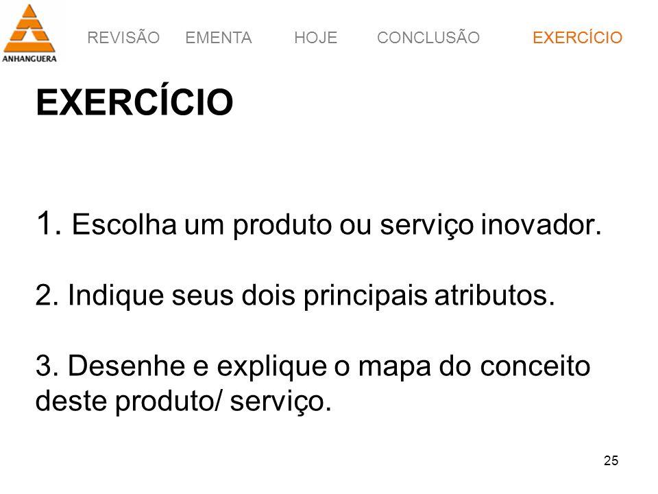 REVISÃOEMENTAHOJEEXERCÍCIOCONCLUSÃO 25 EXERCÍCIO 1. Escolha um produto ou serviço inovador. 2. Indique seus dois principais atributos. 3. Desenhe e ex