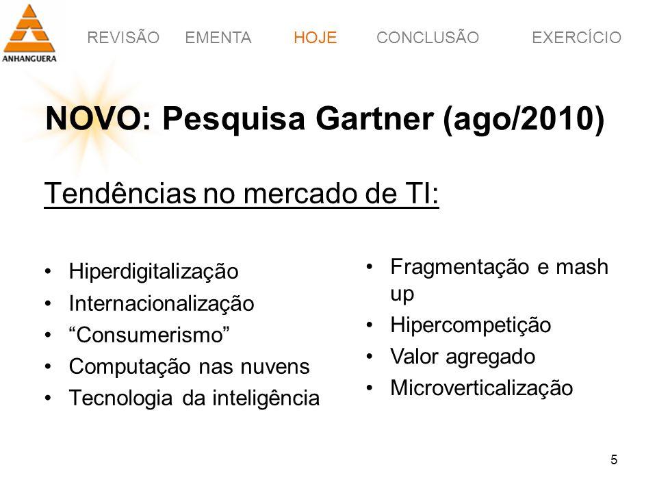 REVISÃOEMENTAHOJEEXERCÍCIOCONCLUSÃO 5 NOVO: Pesquisa Gartner (ago/2010) HOJE Tendências no mercado de TI: Hiperdigitalização Internacionalização Consu