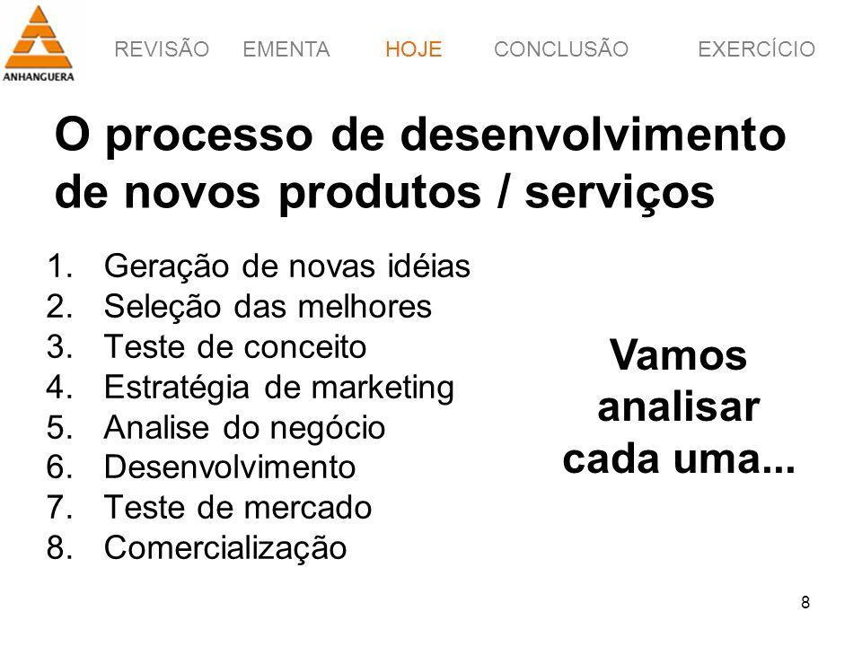 REVISÃOEMENTAHOJEEXERCÍCIOCONCLUSÃO 8 O processo de desenvolvimento de novos produtos / serviços HOJE 1.Geração de novas idéias 2.Seleção das melhores