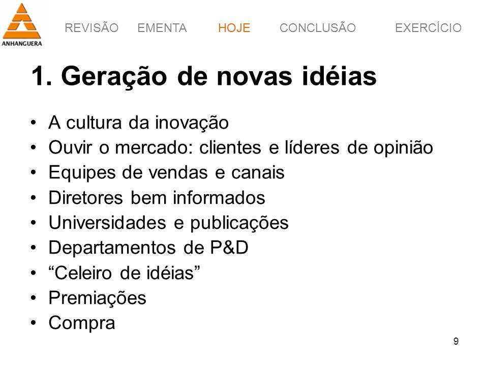 REVISÃOEMENTAHOJEEXERCÍCIOCONCLUSÃO 9 1. Geração de novas idéias HOJE A cultura da inovação Ouvir o mercado: clientes e líderes de opinião Equipes de
