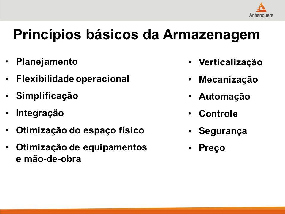 Princípios básicos da Armazenagem Planejamento Flexibilidade operacional Simplificação Integração Otimização do espaço físico Otimização de equipament