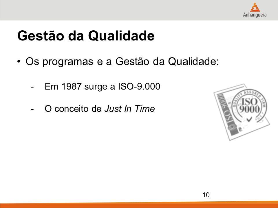 10 Gestão da Qualidade Os programas e a Gestão da Qualidade: -Em 1987 surge a ISO-9.000 -O conceito de Just In Time