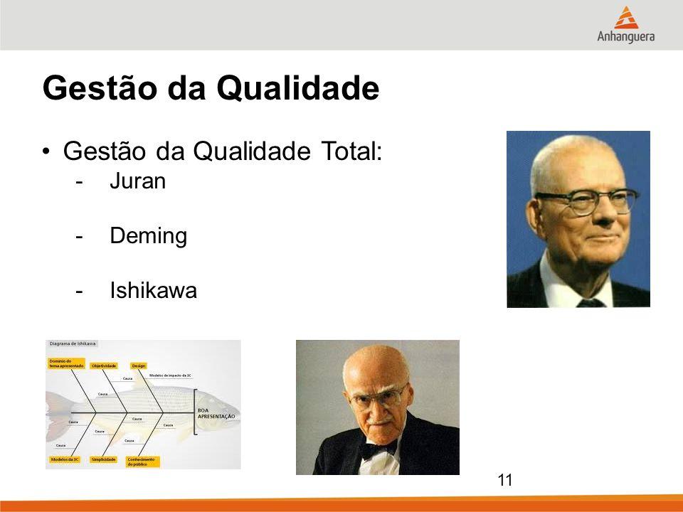 11 Gestão da Qualidade Gestão da Qualidade Total: -Juran -Deming -Ishikawa