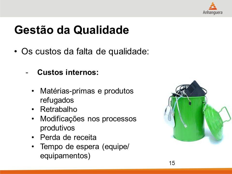15 Gestão da Qualidade Os custos da falta de qualidade: -Custos internos: Matérias-primas e produtos refugados Retrabalho Modificações nos processos p