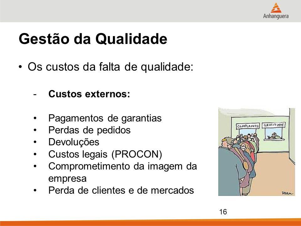 16 Gestão da Qualidade Os custos da falta de qualidade: -Custos externos: Pagamentos de garantias Perdas de pedidos Devoluções Custos legais (PROCON)
