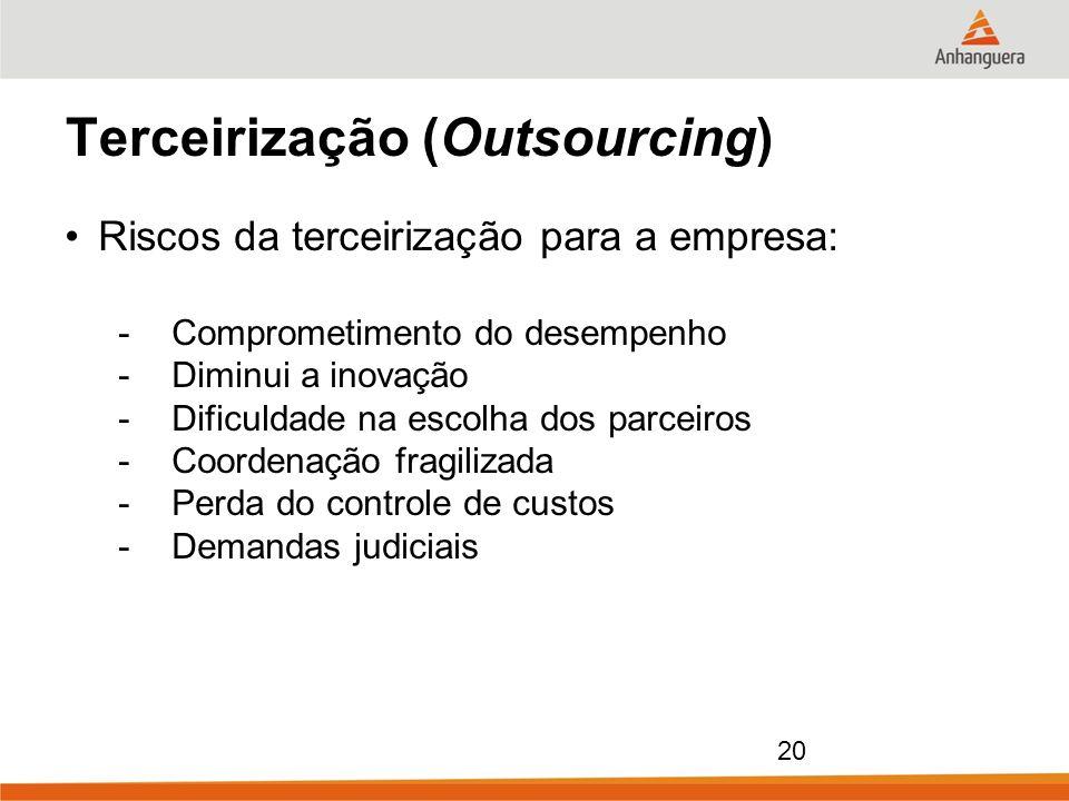 20 Terceirização (Outsourcing) Riscos da terceirização para a empresa: -Comprometimento do desempenho -Diminui a inovação -Dificuldade na escolha dos