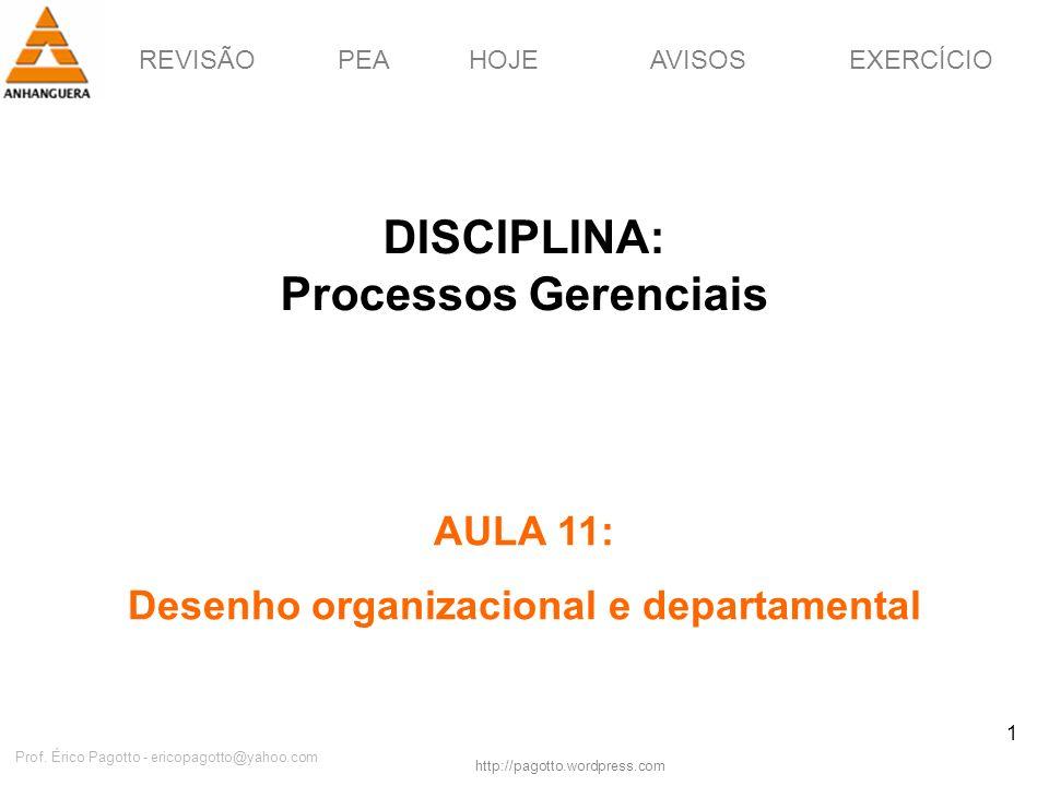 REVISÃOPEAHOJEEXERCÍCIOAVISOS http://pagotto.wordpress.com Prof. Érico Pagotto - ericopagotto@yahoo.com 1 DISCIPLINA: Processos Gerenciais AULA 11: De