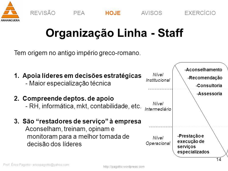 REVISÃOPEAHOJEEXERCÍCIOAVISOS http://pagotto.wordpress.com Prof. Érico Pagotto - ericopagotto@yahoo.com 14 Nível Intermediário Organização Linha - Sta