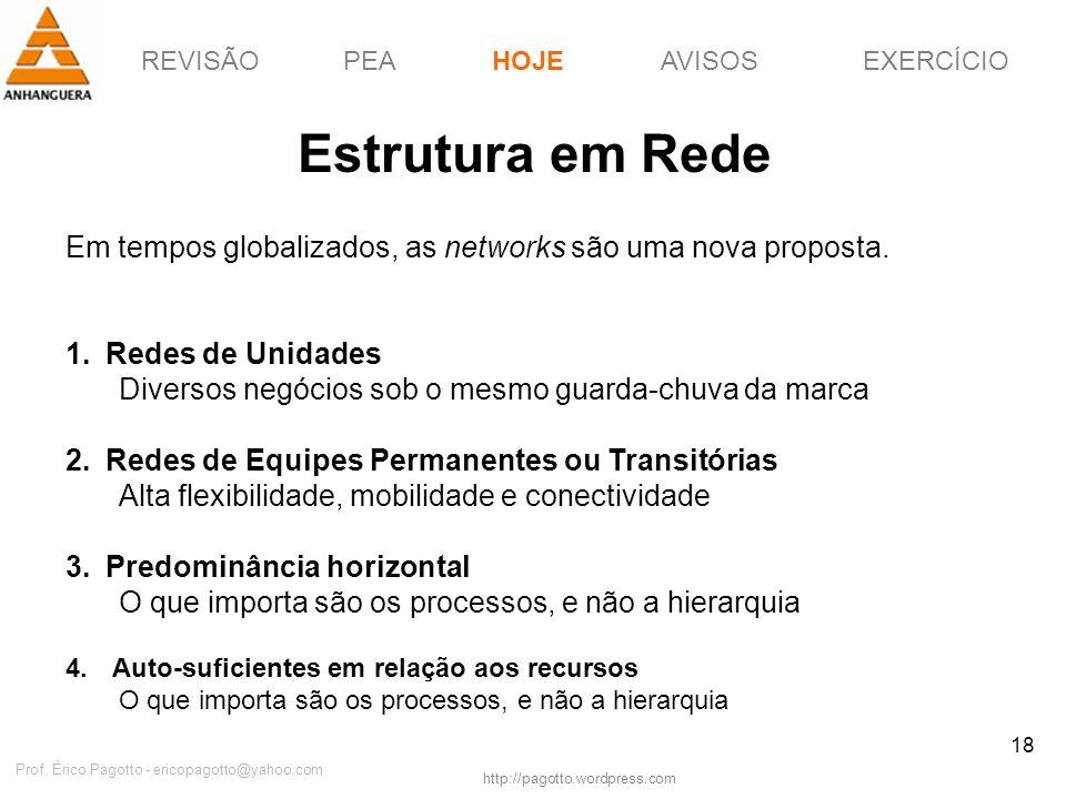 REVISÃOPEAHOJEEXERCÍCIOAVISOS http://pagotto.wordpress.com Prof. Érico Pagotto - ericopagotto@yahoo.com 18 Estrutura em Rede Em tempos globalizados, a
