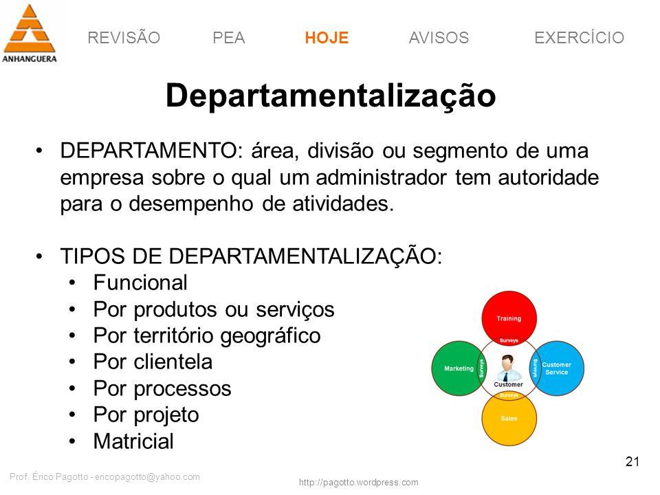 REVISÃOPEAHOJEEXERCÍCIOAVISOS http://pagotto.wordpress.com Prof. Érico Pagotto - ericopagotto@yahoo.com 21 Departamentalização DEPARTAMENTO: área, div