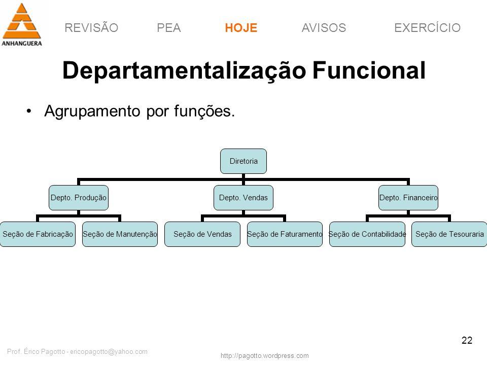 REVISÃOPEAHOJEEXERCÍCIOAVISOS http://pagotto.wordpress.com Prof. Érico Pagotto - ericopagotto@yahoo.com 22 Departamentalização Funcional Agrupamento p