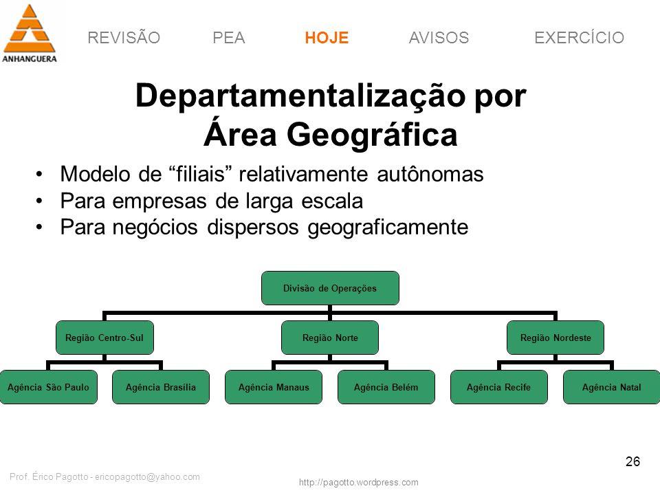 REVISÃOPEAHOJEEXERCÍCIOAVISOS http://pagotto.wordpress.com Prof. Érico Pagotto - ericopagotto@yahoo.com 26 Departamentalização por Área Geográfica Mod