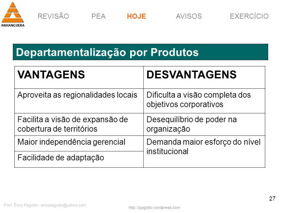 REVISÃOPEAHOJEEXERCÍCIOAVISOS http://pagotto.wordpress.com Prof. Érico Pagotto - ericopagotto@yahoo.com 27 Departamentalização por Produtos HOJE VANTA