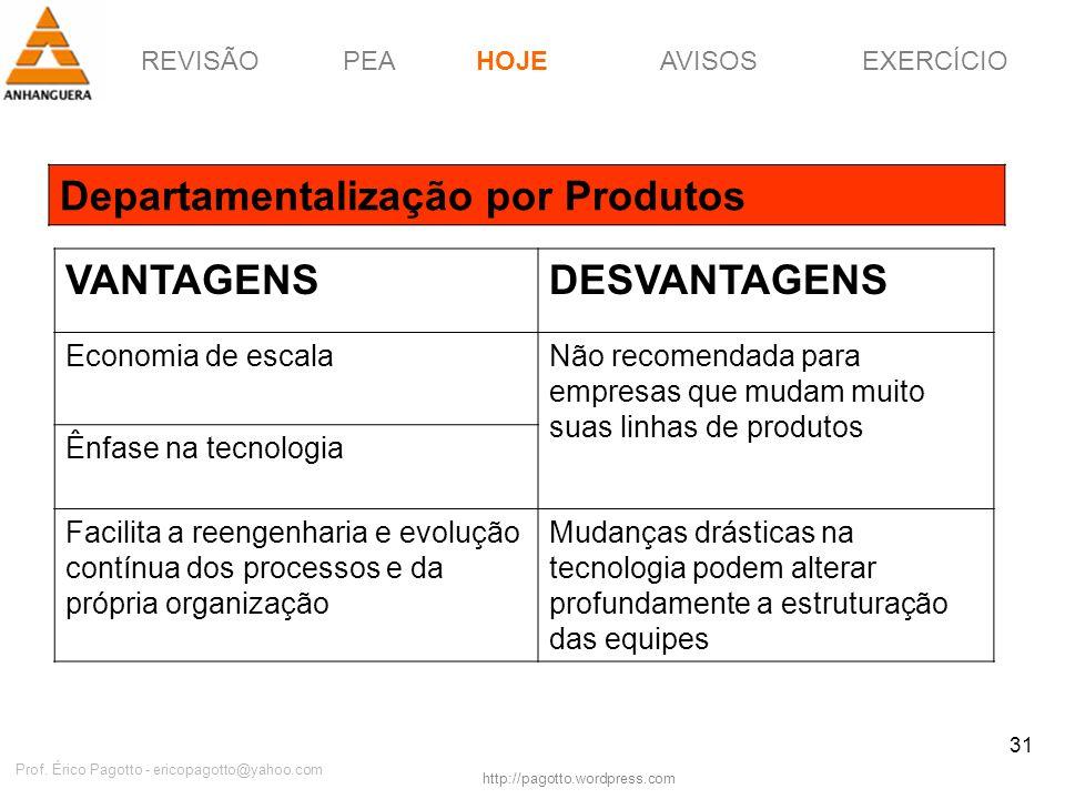 REVISÃOPEAHOJEEXERCÍCIOAVISOS http://pagotto.wordpress.com Prof. Érico Pagotto - ericopagotto@yahoo.com 31 Departamentalização por Produtos HOJE VANTA