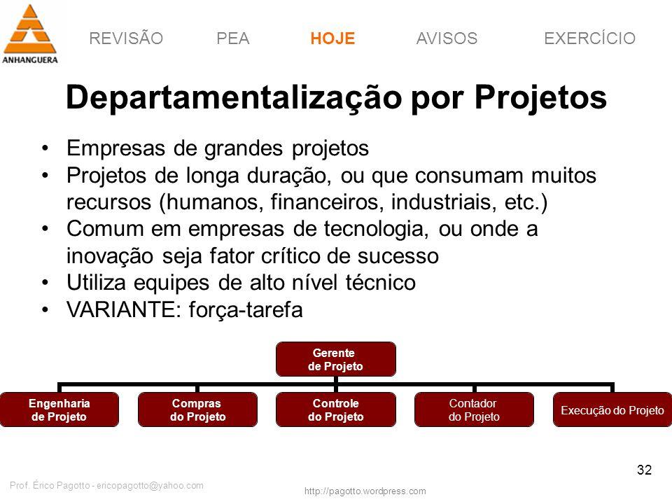 REVISÃOPEAHOJEEXERCÍCIOAVISOS http://pagotto.wordpress.com Prof. Érico Pagotto - ericopagotto@yahoo.com 32 Departamentalização por Projetos Empresas d