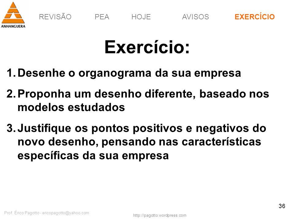 REVISÃOPEAHOJEEXERCÍCIOAVISOS http://pagotto.wordpress.com Prof. Érico Pagotto - ericopagotto@yahoo.com 36 Exercício: EXERCÍCIO 1.Desenhe o organogram