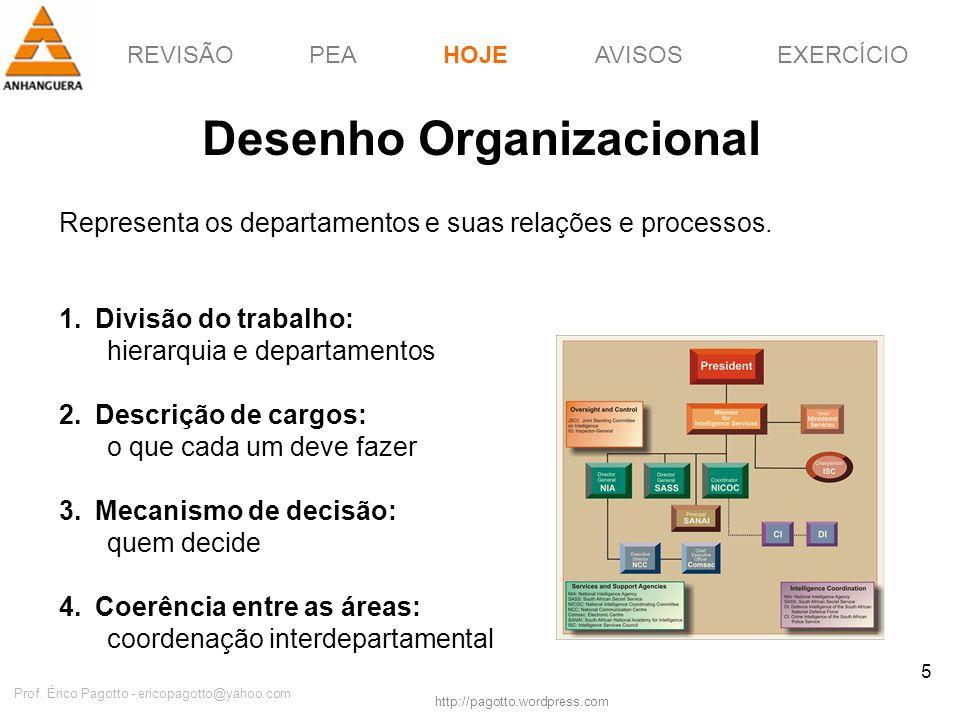 REVISÃOPEAHOJEEXERCÍCIOAVISOS http://pagotto.wordpress.com Prof. Érico Pagotto - ericopagotto@yahoo.com 5 Desenho Organizacional Representa os departa