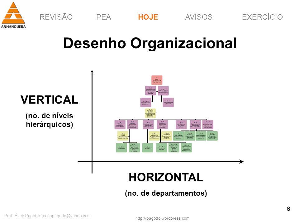 REVISÃOPEAHOJEEXERCÍCIOAVISOS http://pagotto.wordpress.com Prof. Érico Pagotto - ericopagotto@yahoo.com 6 Desenho Organizacional HOJE HORIZONTAL (no.